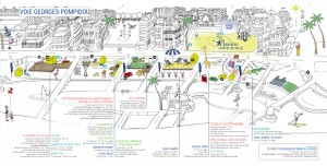 playa-georges-pompidou-mapa-paris